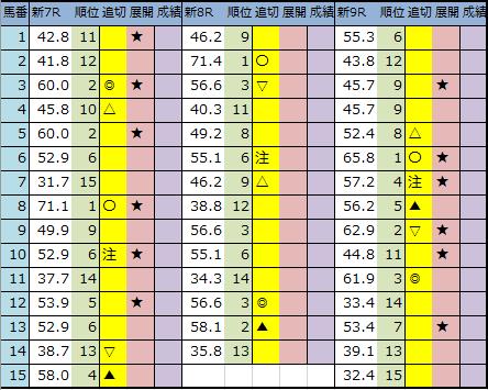 f:id:onix-oniku:20200731182506p:plain