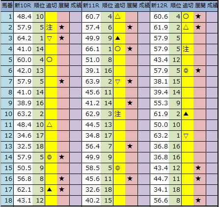f:id:onix-oniku:20200731182535p:plain