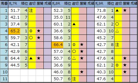 f:id:onix-oniku:20200731182636p:plain