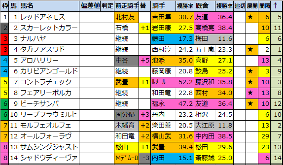 f:id:onix-oniku:20200731183526p:plain