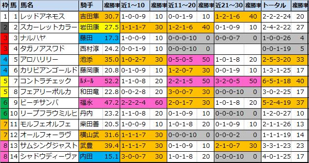 f:id:onix-oniku:20200801154347p:plain