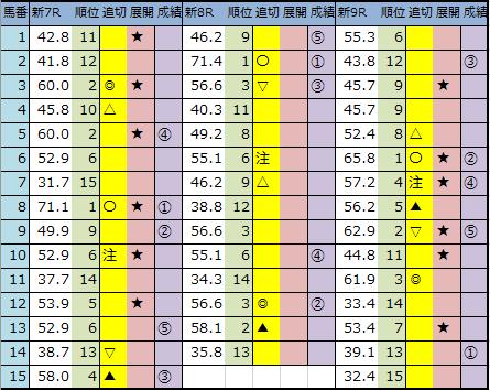 f:id:onix-oniku:20200801164019p:plain