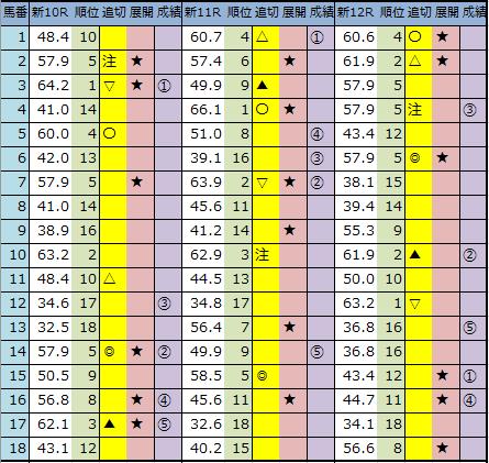 f:id:onix-oniku:20200801164050p:plain