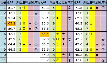 f:id:onix-oniku:20200801164151p:plain