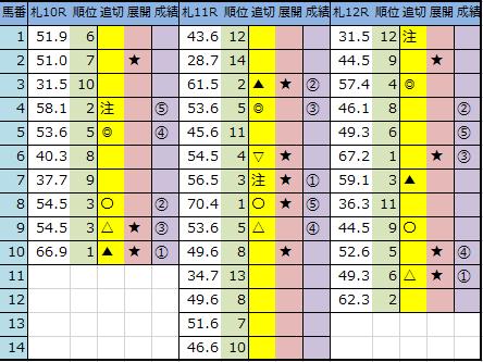 f:id:onix-oniku:20200801164224p:plain