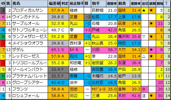 f:id:onix-oniku:20200801175019p:plain