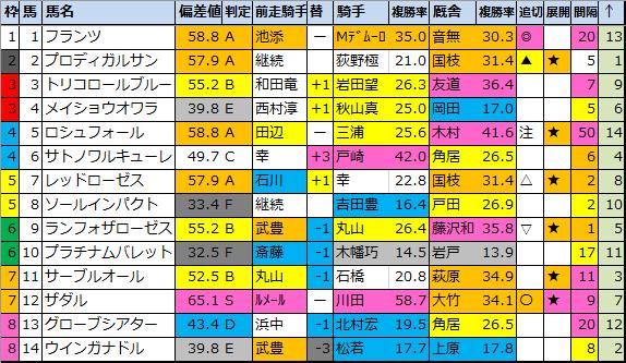 f:id:onix-oniku:20200801175215p:plain