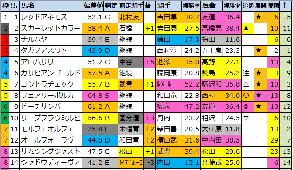 f:id:onix-oniku:20200801182456p:plain