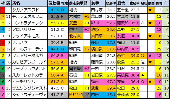 f:id:onix-oniku:20200801183453p:plain