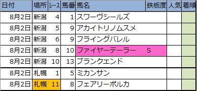 f:id:onix-oniku:20200801193346p:plain