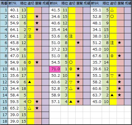 f:id:onix-oniku:20200801193545p:plain