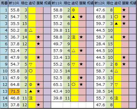 f:id:onix-oniku:20200801193614p:plain