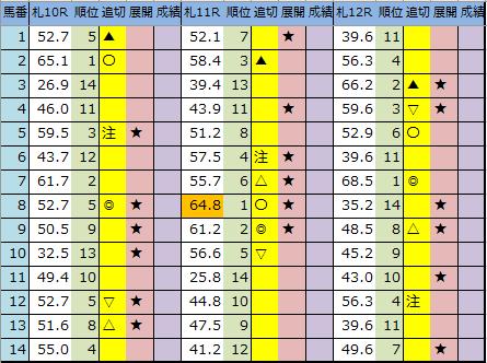 f:id:onix-oniku:20200801193734p:plain