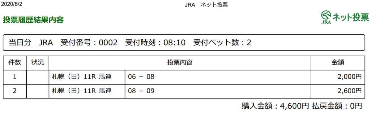 f:id:onix-oniku:20200802081328p:plain