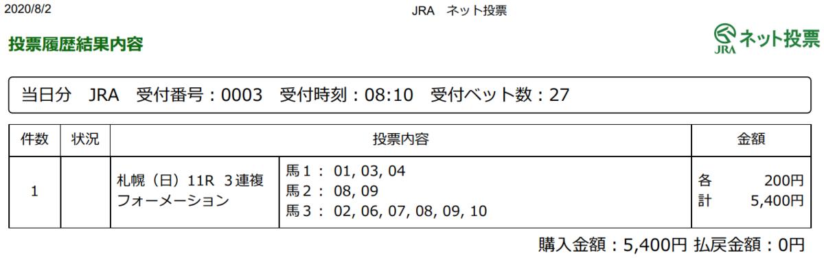 f:id:onix-oniku:20200802081413p:plain