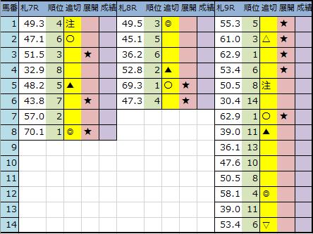 f:id:onix-oniku:20200802105209p:plain