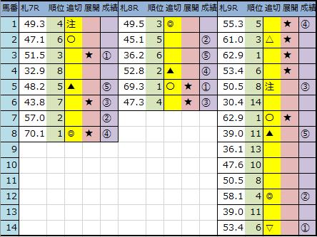 f:id:onix-oniku:20200802162623p:plain