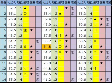 f:id:onix-oniku:20200802162709p:plain