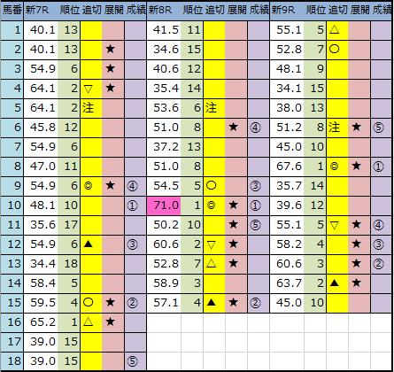 f:id:onix-oniku:20200802162825p:plain