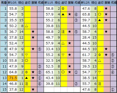 f:id:onix-oniku:20200802164207p:plain