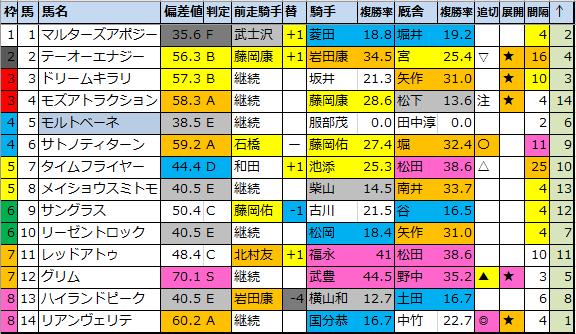f:id:onix-oniku:20200806151837p:plain