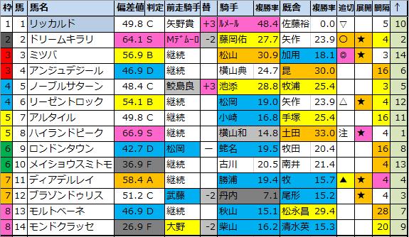 f:id:onix-oniku:20200806152040p:plain