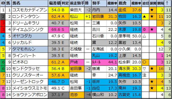 f:id:onix-oniku:20200806152116p:plain