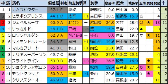 f:id:onix-oniku:20200806152209p:plain