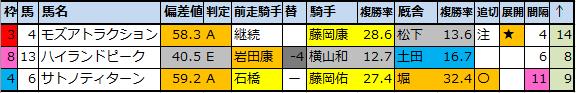 f:id:onix-oniku:20200806153417p:plain