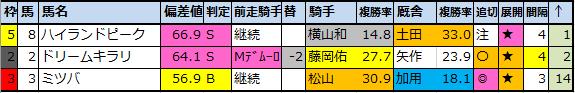 f:id:onix-oniku:20200806153504p:plain