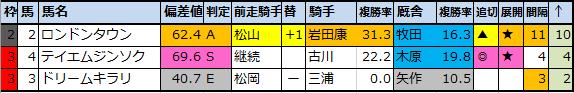 f:id:onix-oniku:20200806153532p:plain