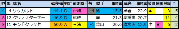 f:id:onix-oniku:20200806153805p:plain