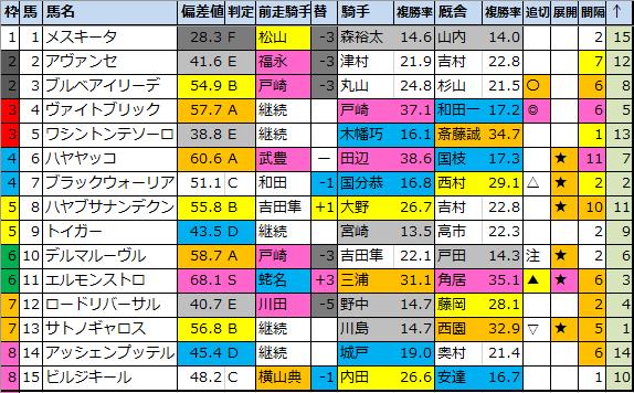 f:id:onix-oniku:20200806161646p:plain