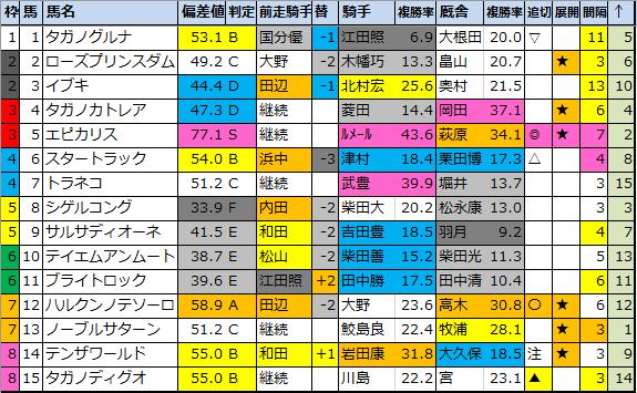 f:id:onix-oniku:20200806161843p:plain