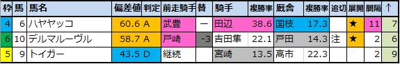f:id:onix-oniku:20200806163950p:plain