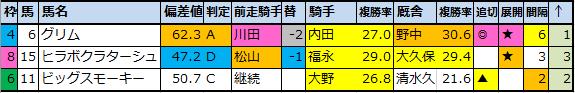 f:id:onix-oniku:20200806164020p:plain