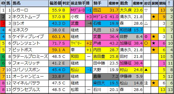 f:id:onix-oniku:20200806164548p:plain