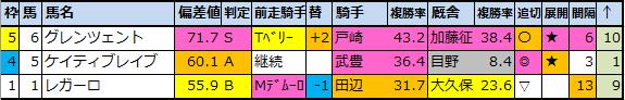 f:id:onix-oniku:20200806164619p:plain