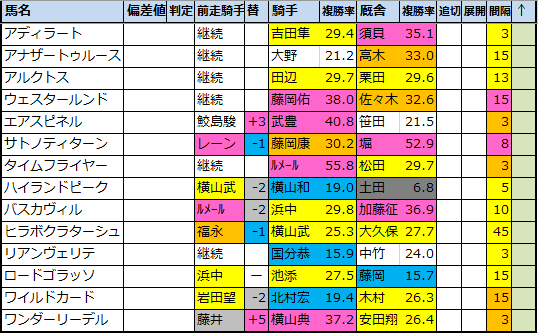 f:id:onix-oniku:20200806171818p:plain