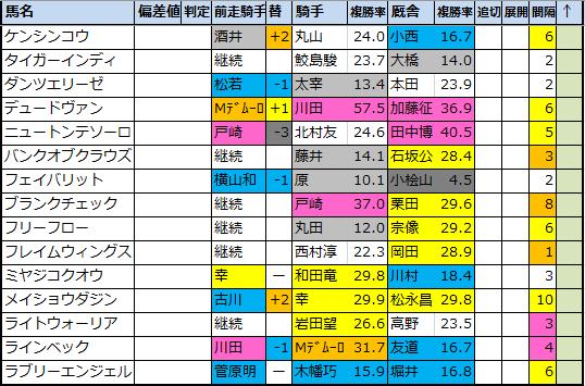 f:id:onix-oniku:20200806174856p:plain