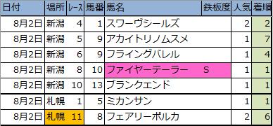 f:id:onix-oniku:20200806184941p:plain