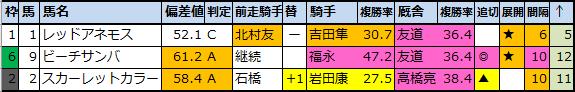 f:id:onix-oniku:20200806193052p:plain