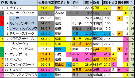f:id:onix-oniku:20200807172459p:plain