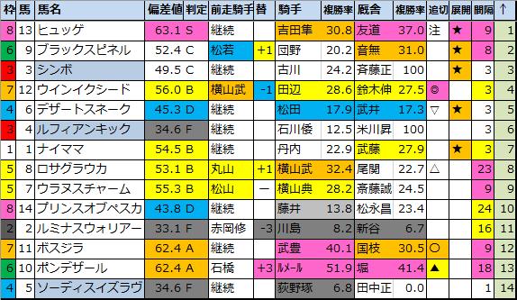 f:id:onix-oniku:20200807173327p:plain