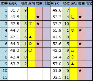 f:id:onix-oniku:20200807182141p:plain