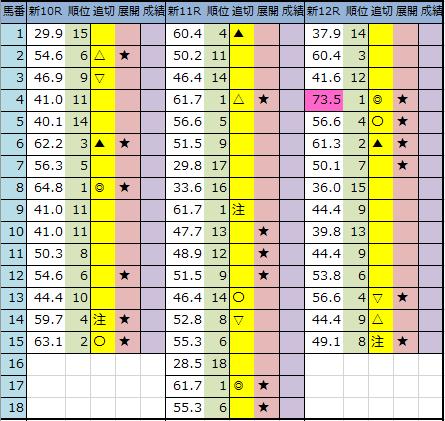 f:id:onix-oniku:20200807182213p:plain