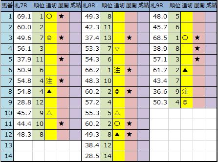 f:id:onix-oniku:20200807182301p:plain