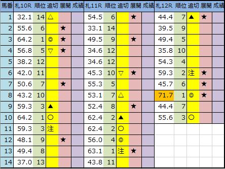 f:id:onix-oniku:20200807182357p:plain
