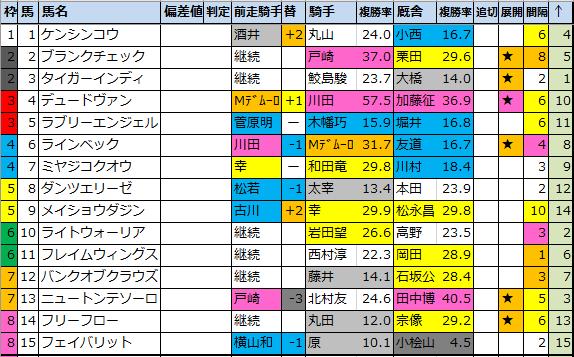 f:id:onix-oniku:20200807183413p:plain