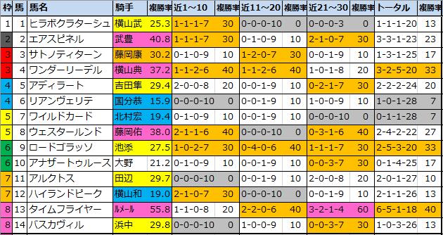 f:id:onix-oniku:20200808145701p:plain